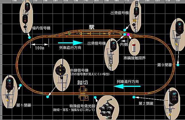 信号機設置解説図